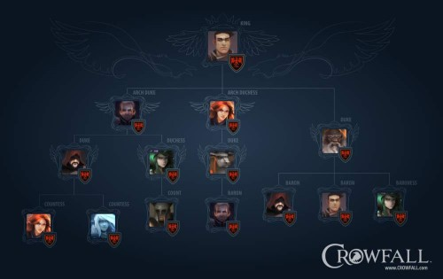 Crowfall famille