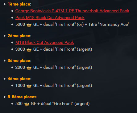 Récompenses war thunder tournoi